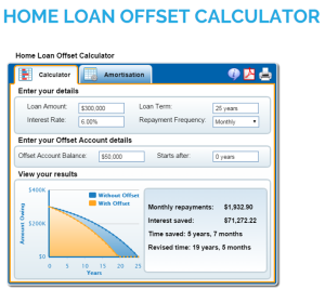 AFG-Home-Loan-Offset-Calculator