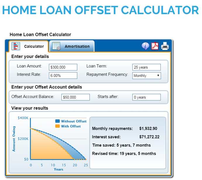 House loan calculator anz anz house loan calculator 28 for Can you get a mortgage on land