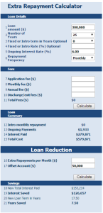 SSF-Home-Loan-Offset-Calculator