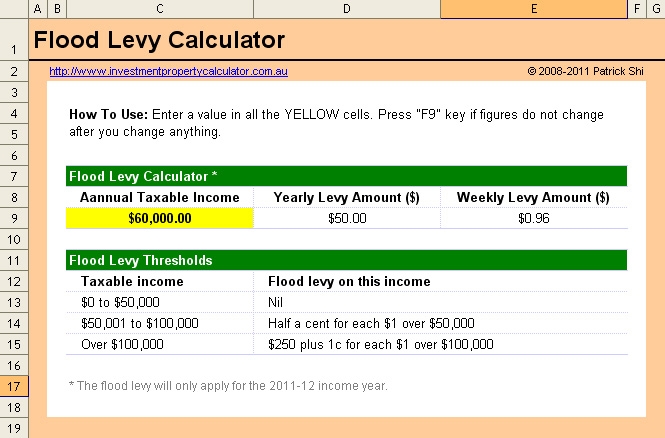 Free Australia Personal Income Tax Calculator In Excel