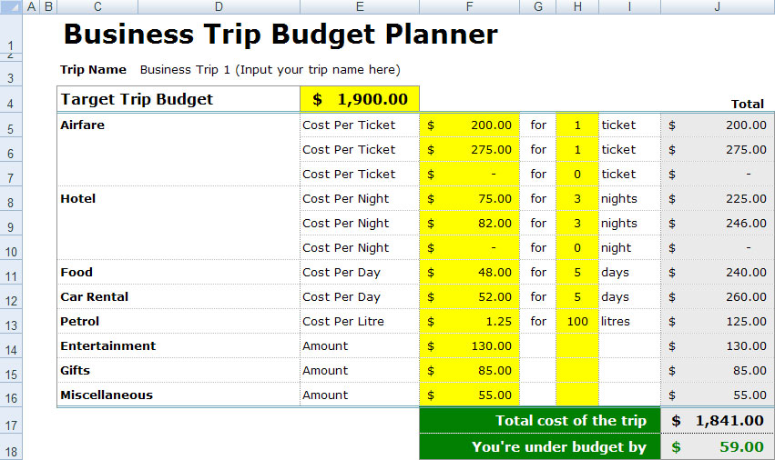 Free Business Trip Budget Spreadsheet Excel