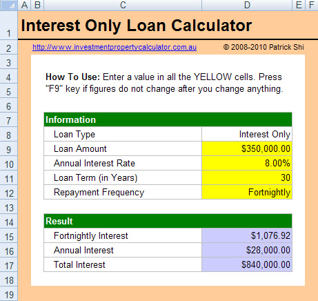 Free Interest Only Loan Calculator