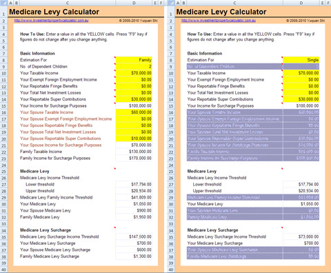 FREE Medicare Levy Calculator
