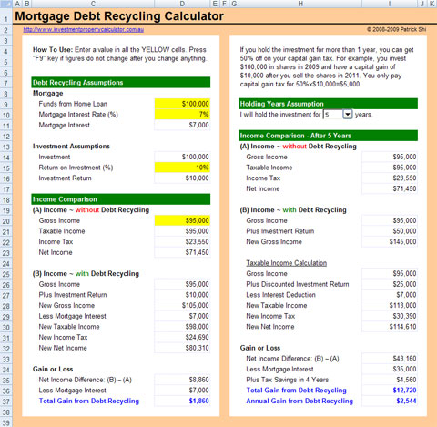 FREE Mortgage Debt Recycling Calculator