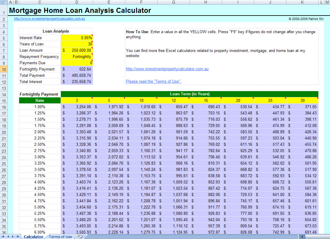 Free Mortgage Home Loan Analysis Calculator