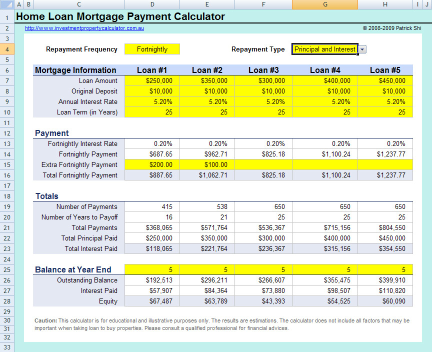 Mortgage Home Loan Repayments Calculator
