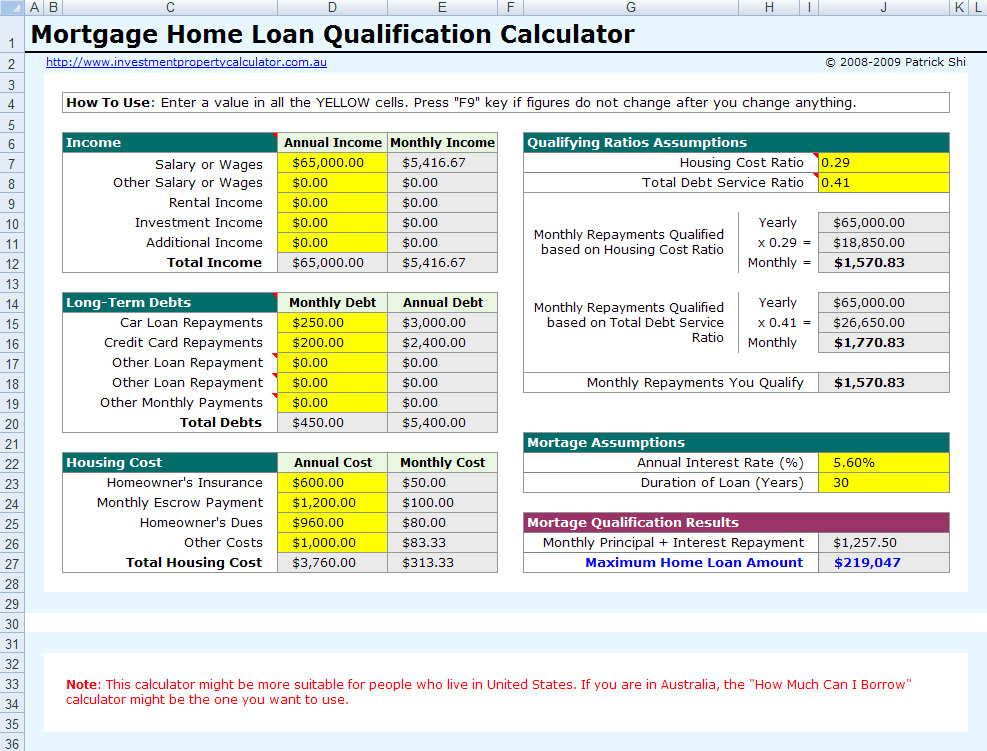 Free Mortgage How Much Can I Borrow Calculator