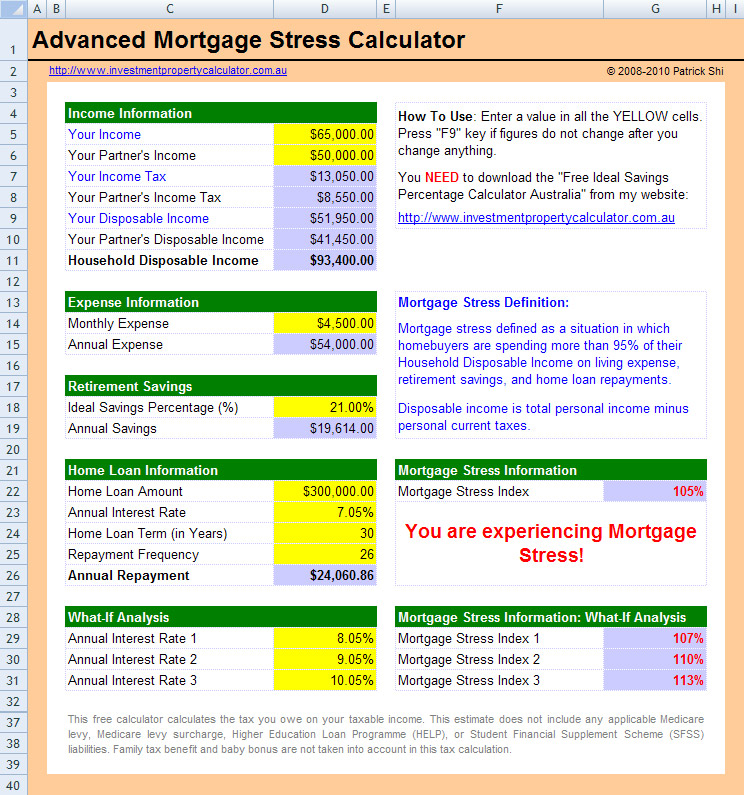 Free Mortgage Stress Calculator