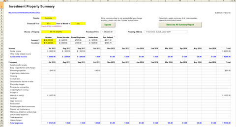 Investment Property Record Keeping Spreadsheet - Summary
