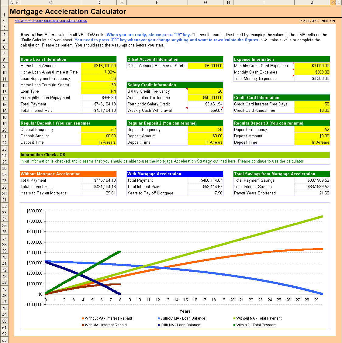 mortgageaccelerationcalculatorjpg – Calculating Acceleration Worksheet